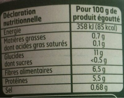 Flageolets verts - Nutrition facts - fr