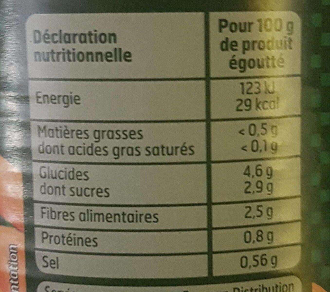 Jeunes carottes extras fines - Informations nutritionnelles - fr