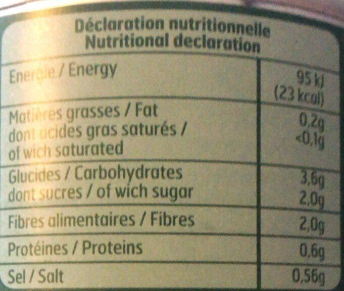 Jeunes carottes extra-fines - Informations nutritionnelles - fr