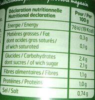 Pousse de haricots mungo - Informations nutritionnelles - fr