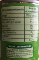 Mais doux Bio - Nutrition facts