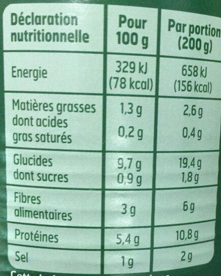 Lentilles, cuisinées - Valori nutrizionali - fr