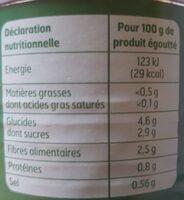 Jeunes carottes Extra fine - Informations nutritionnelles - fr