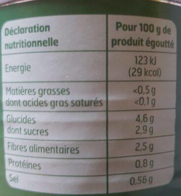 Jeunes carottes Extra fine - Voedingswaarden - fr