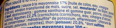 Thon Sauce à la Mayonnaise - Ingrediënten