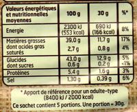 Chips à l'ancienne - Informations nutritionnelles
