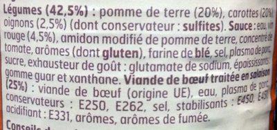 Boeuf bourgignon au vin - Ingrediënten - fr