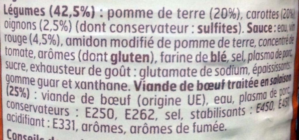 Bœuf Bourguignon au Vin Rouge - Ingrédients