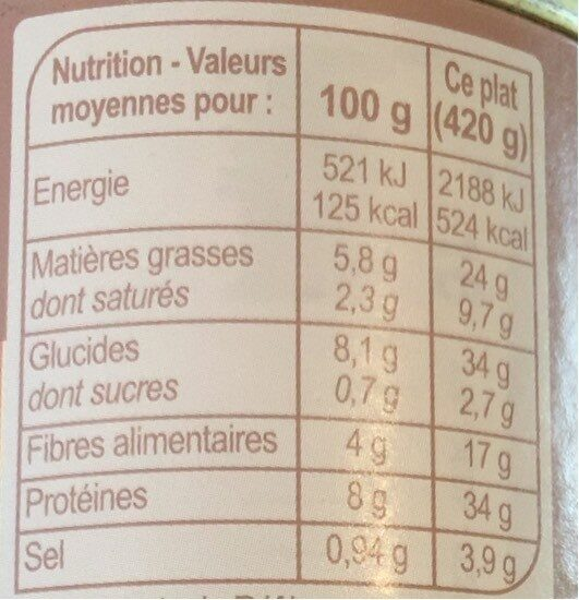 Boeuf bourgignon au vin - Voedingswaarden - fr