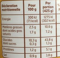 4 / 4 Gratin Dauphinois B. F - Nutrition facts