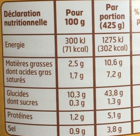 Gratin D'auphinois à la crème fraîche - Nutrition facts