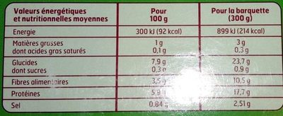 Lapin Chasseur aux Légumes - Voedingswaarden