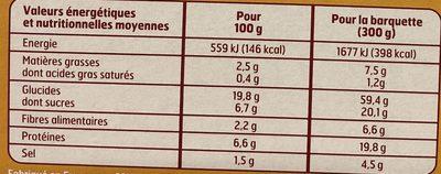Poulet basquaise - Nutrition facts