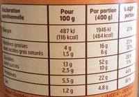 Cannelloni pur boeuf - Informations nutritionnelles - fr