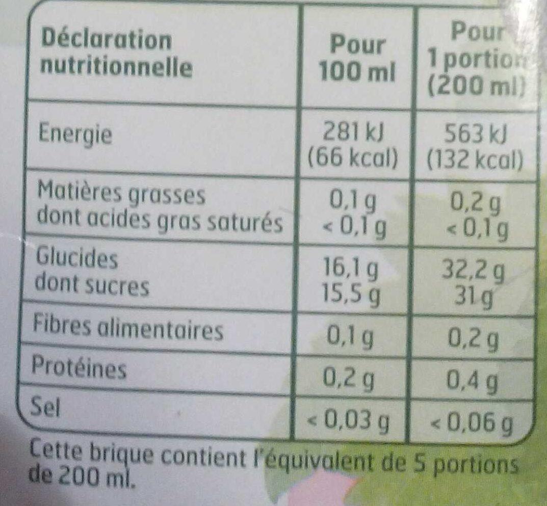 Jus de raisin - Voedingswaarden - fr