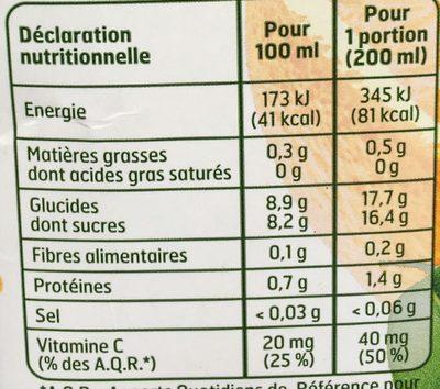 Jus d'Orange à Base de Jus Concentré - Informations nutritionnelles - fr