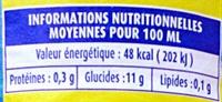 Soda Citron - Nutrition facts