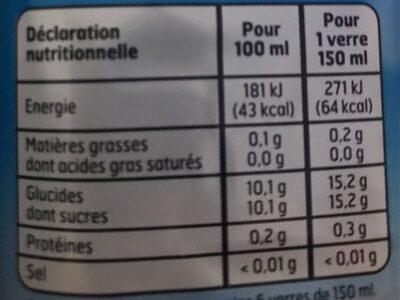 Jus de Mangue - Valori nutrizionali - fr