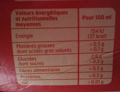 Baltus - Bière blonde - Valori nutrizionali - fr