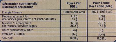 6 Cones Chocolat Pistache - Informations nutritionnelles - fr