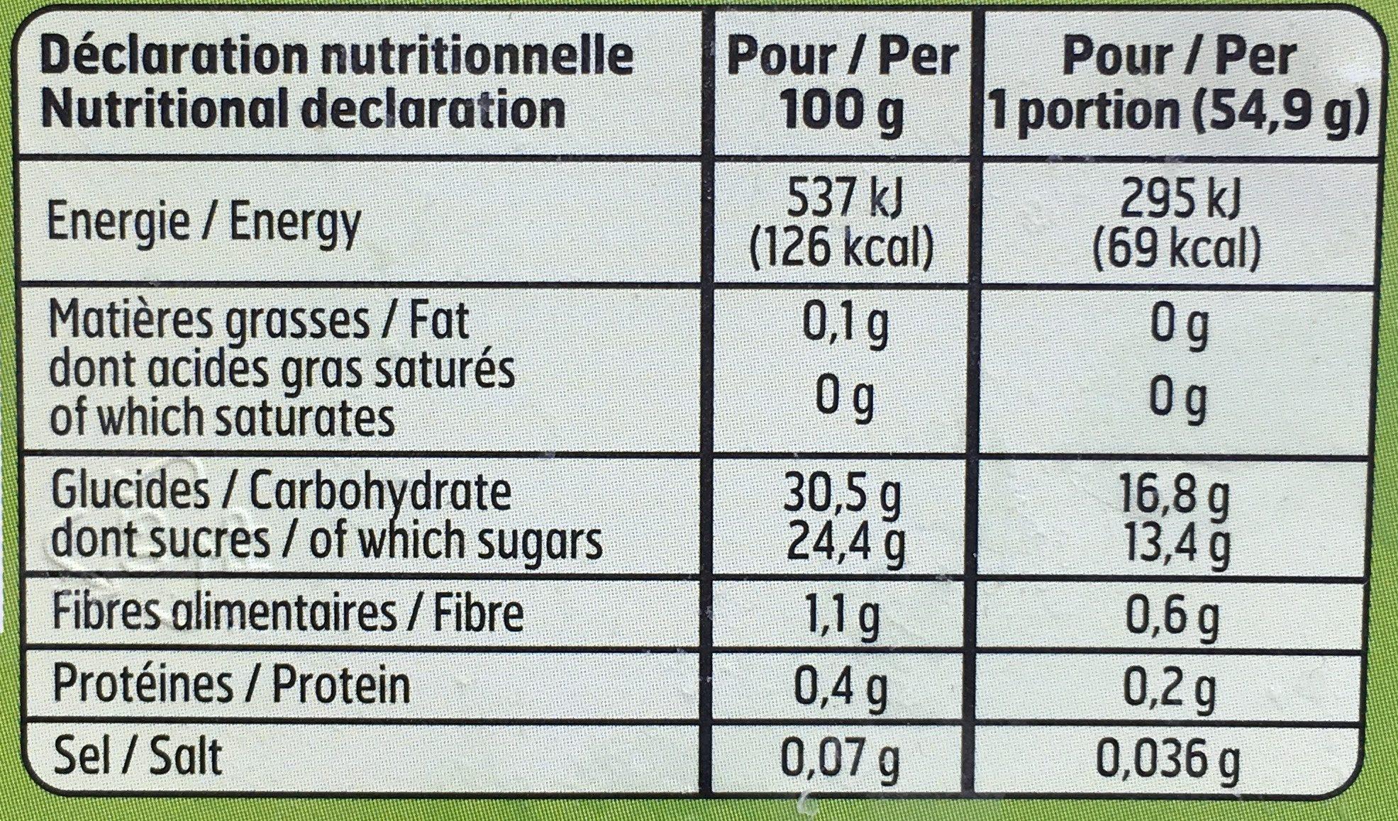 Bac 1L.Sorbet Poire - Informations nutritionnelles - fr