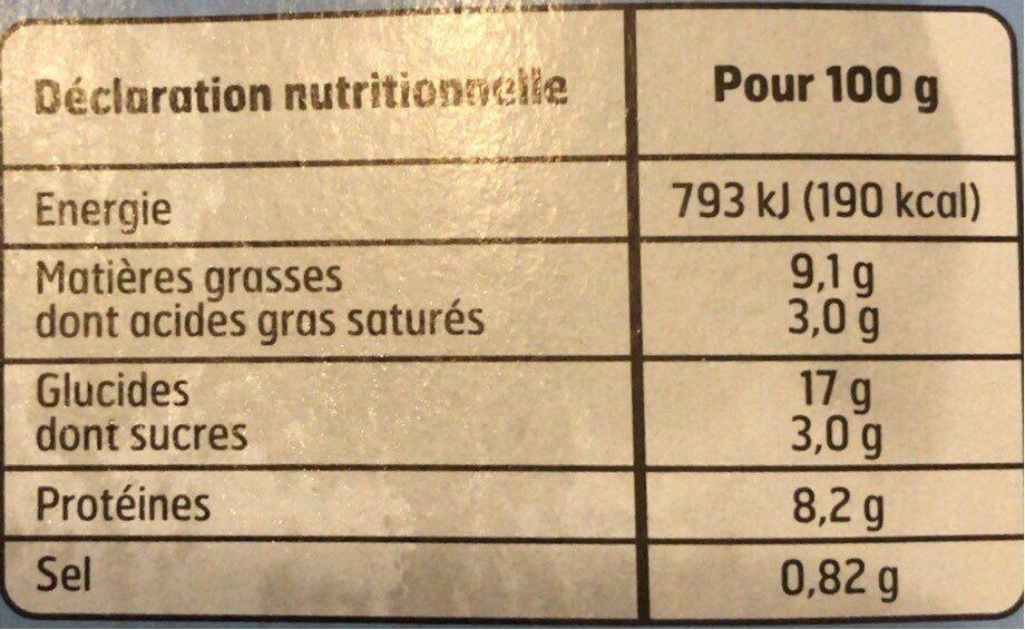 Tarte Epinards Saumon - Informations nutritionnelles - fr