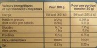 Filets de colin d'alaska panés - Nutrition facts - fr