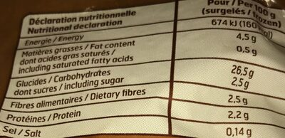 Pommes Rissolées - Voedingswaarden