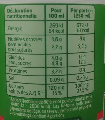 Le reflexe Bio - Informations nutritionnelles