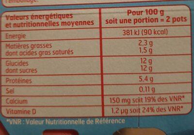 Fromages frais aromatisés - Informations nutritionnelles