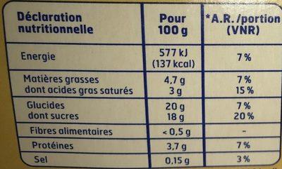 Pots de Crème Vanille - Nutrition facts