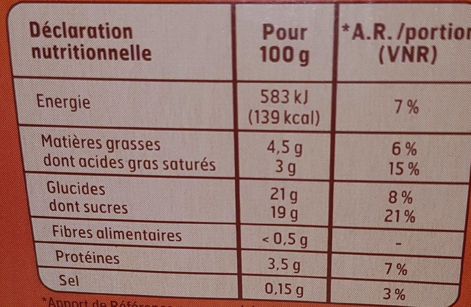 Petit Pot Crème Caramel - Informations nutritionnelles - fr