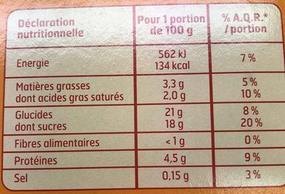 Crèmes Aux œufs, Caramel, Pack De 4, Marque Belle France - Informations nutritionnelles - fr