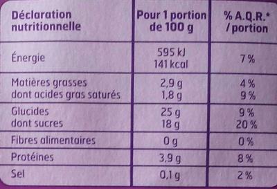 Gâteau de Semoule - Informations nutritionnelles