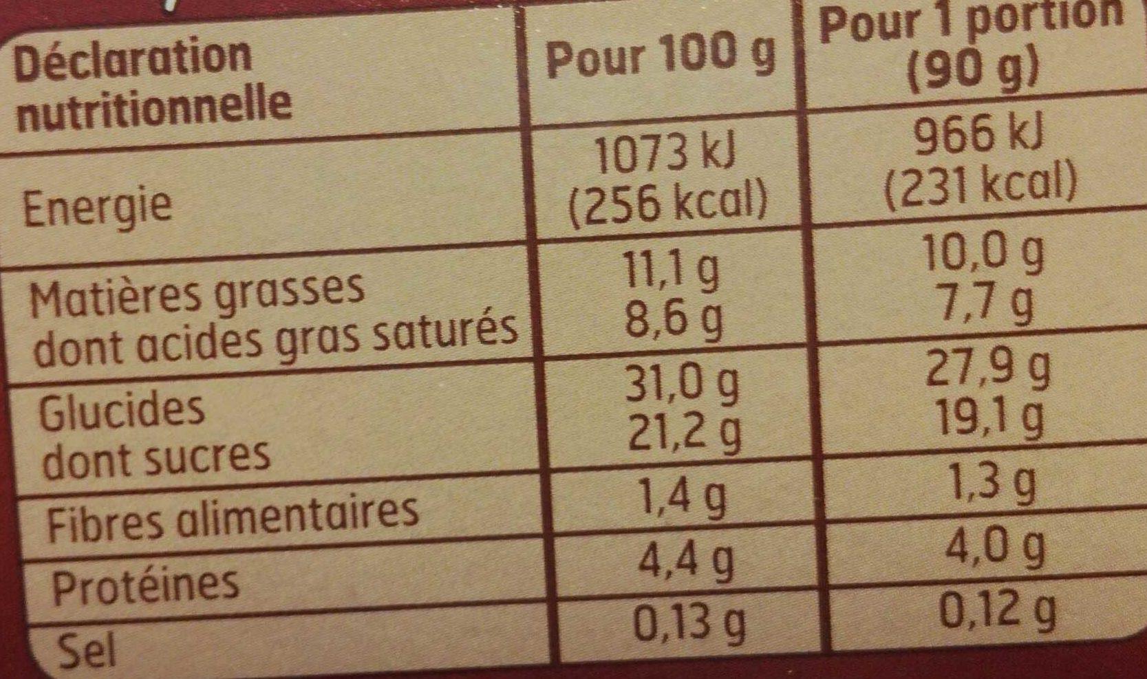 Tiramisù - Nutrition facts