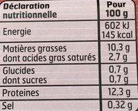 12 oeufs frais - jour de ponte - Informations nutritionnelles