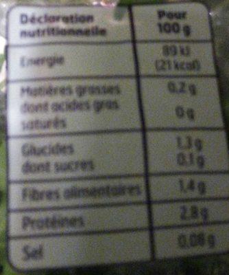 Pousses de Roquette - Informations nutritionnelles - fr