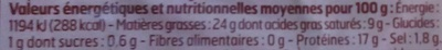 Poitrine Fumée (8 tranches fines) - Nutrition facts - fr
