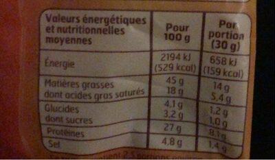 Mini saucissons secs - Nutrition facts - fr