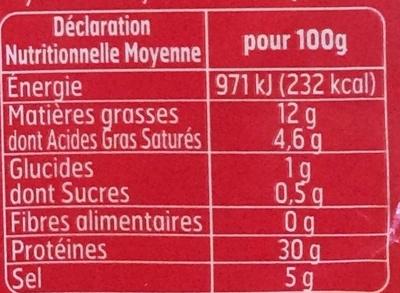 jambon serrano - Informations nutritionnelles