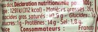 Saucisson à l'ail nature - Voedingswaarden