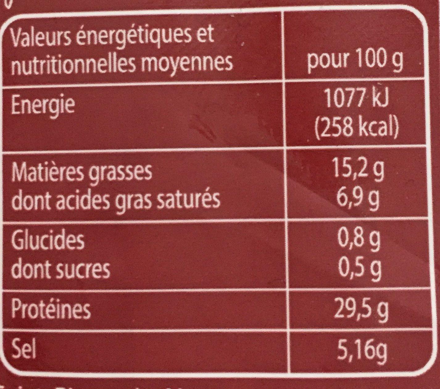 Jambon de Bayonne - Informations nutritionnelles - fr