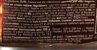 Pâté En Croûte - Voedingswaarden - fr
