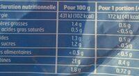 Poulet Qualité supérieure - Voedingswaarden