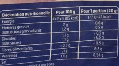 Poulet Qualité supérieure - Informations nutritionnelles - fr