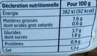 Céleri remoulade - Informations nutritionnelles - fr