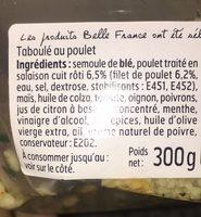 Taboulé au Poulet - Ingrédients