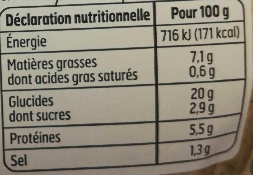 Taboulé au Poulet - Informations nutritionnelles