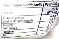 Concombres sauce fromage blanc - Nutrition facts