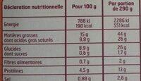 Saucisse Purée de pomme de terre - Informations nutritionnelles - fr
